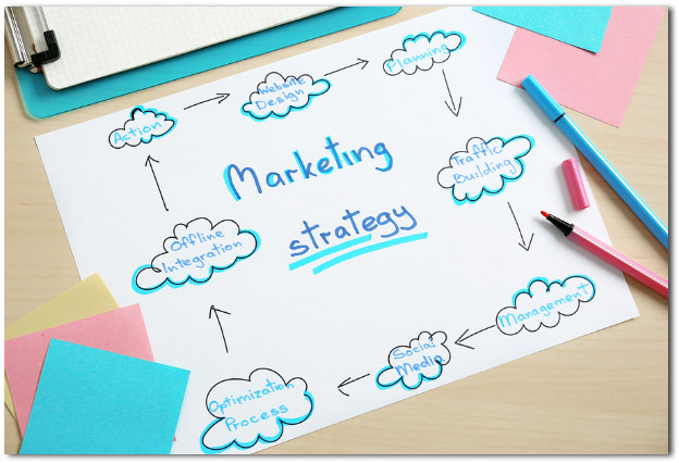 2 - Are Your Sales and Marketing Efforts a Person or a Process?